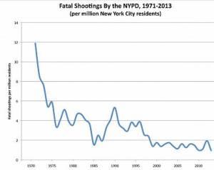 NYPDKilings1971-2013